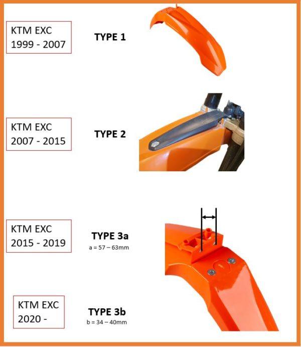 modèles de garde boue ktm EXC